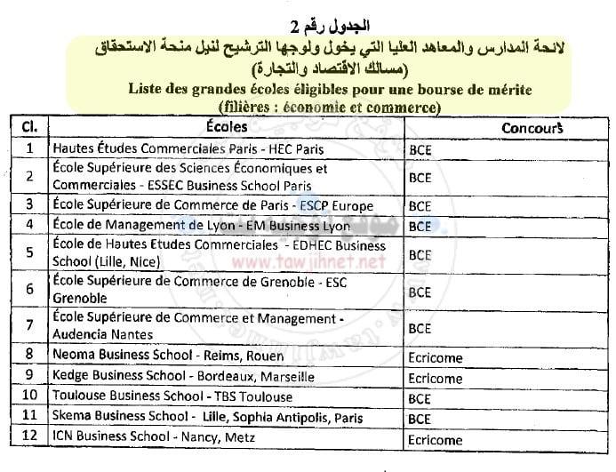 France Maroc Candidature Bourse de Mérite CPGE Ecole ingénieur et commerce2018