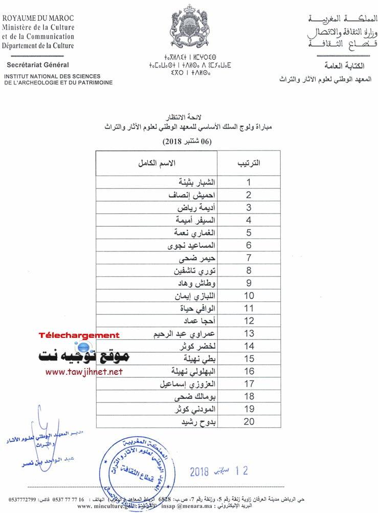 Résultats Concours Institut National des Sciences de l'Archéologie et du Patrimoine INSAP Rabat 2018-2019