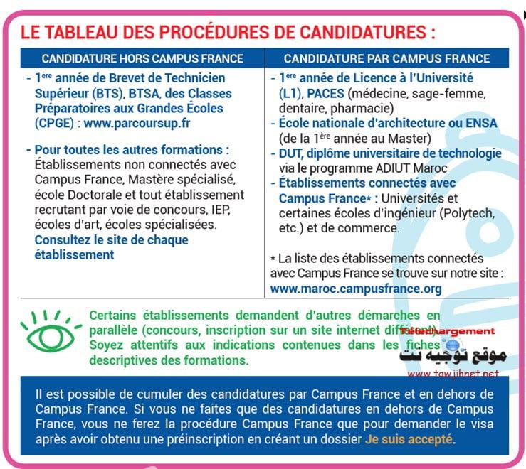 Campus France Maroc calendrier TCF DAP TP DELF DALF procédure 2018-2019