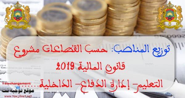 loi-finance-2019