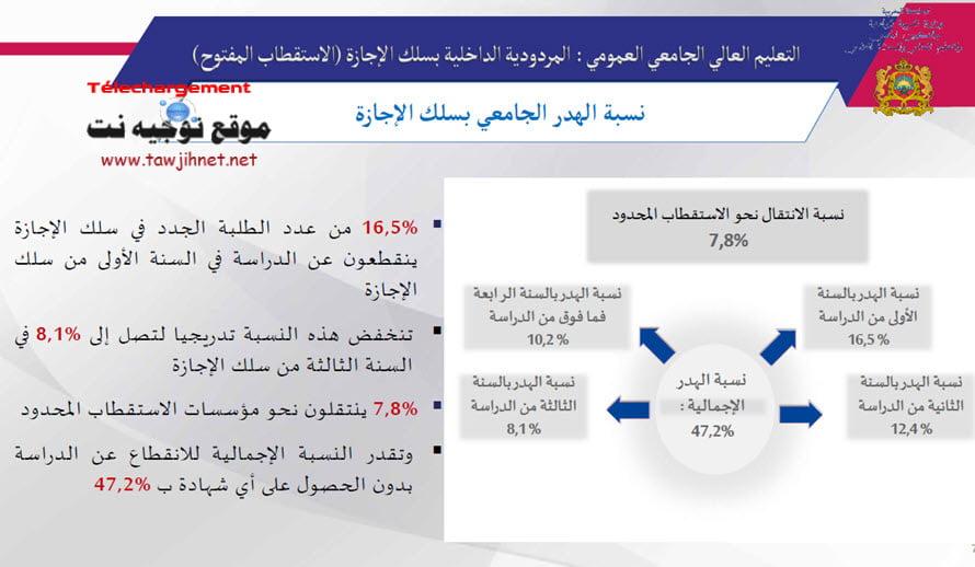 probleme-universite-maroc