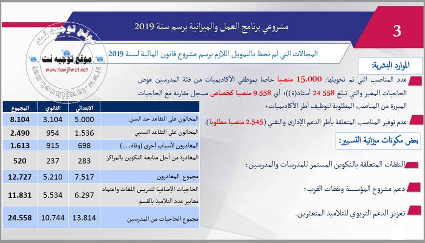 statistique-men-gov-2018-2019