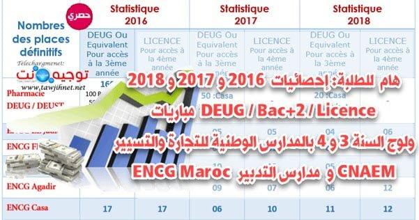 ENCG-CNAEM-S5-S7-Pharmacie-DEUG-Licence-2016-2017-2018