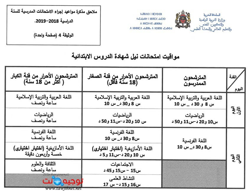 Note-examen-2019_Page_12-primaire