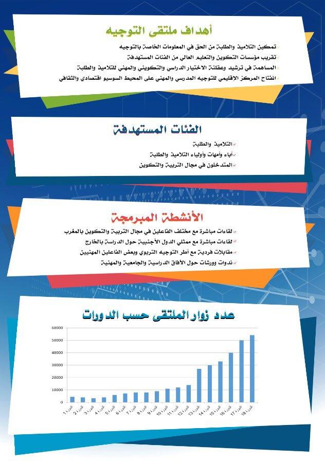 Forum-Tawjihnet-Forum-Dcheira-El-Jihadia-inzeghan-2019