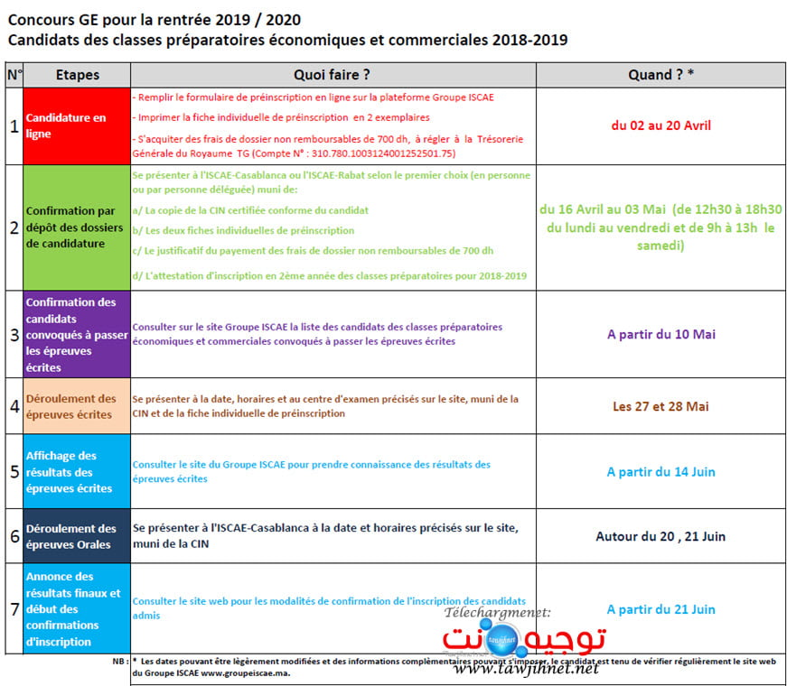 Calendrier Concours Cpge 2019.Concours D Acces Iscae Bac 2 Casablanca Rabat 2019 2020