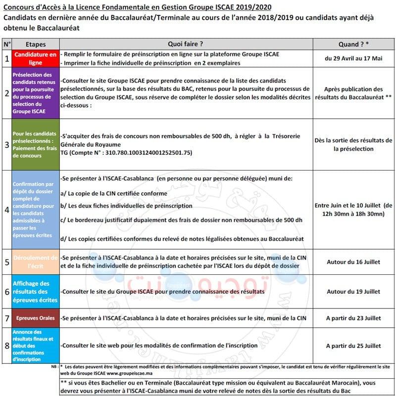 Concours d'accès licence Bac ISCAEInstitut supérieur de commerce et d'administration des entreprises 2019-2020