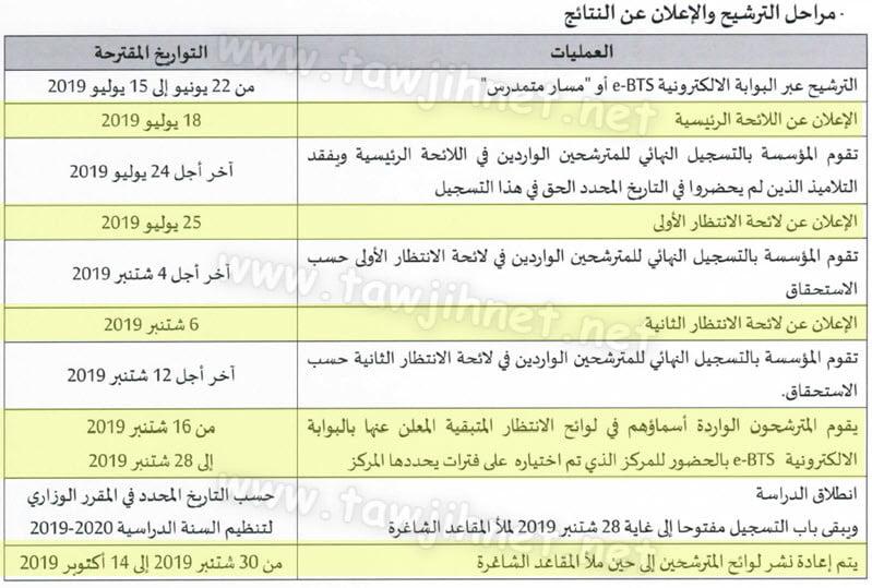 calendrier Bac Diplôme Brevet Technicien Supérieur BTS 2019-2020  شهادة التقني العالي