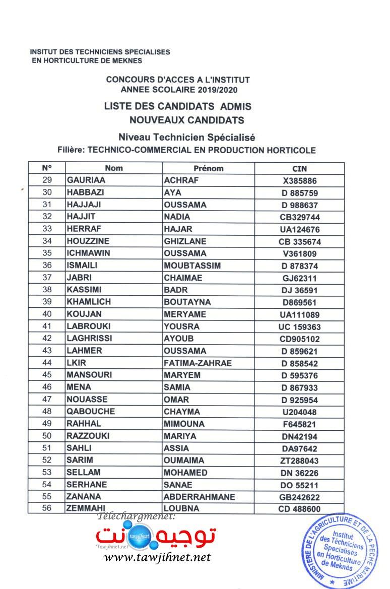 Résultats Concours ITSHM Meknes 2019-2020