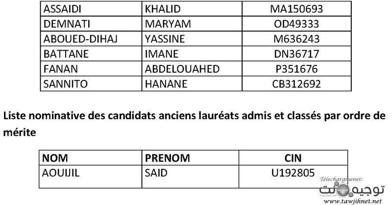 Résultats Concours Techniciens Spécialises IRTSE Fouarat 2019-20203