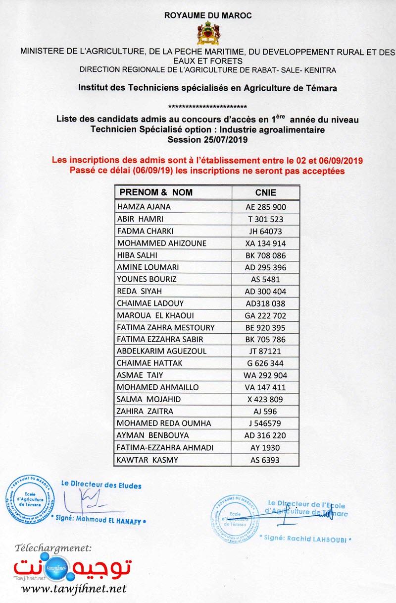 Résultats TS Institut Techniciens spécialisés Agriculture Témara 2019