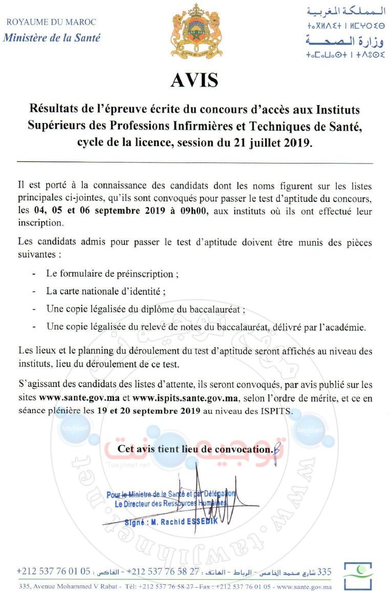 Résultats Ecrit Concours  ISPITS 2019-2020