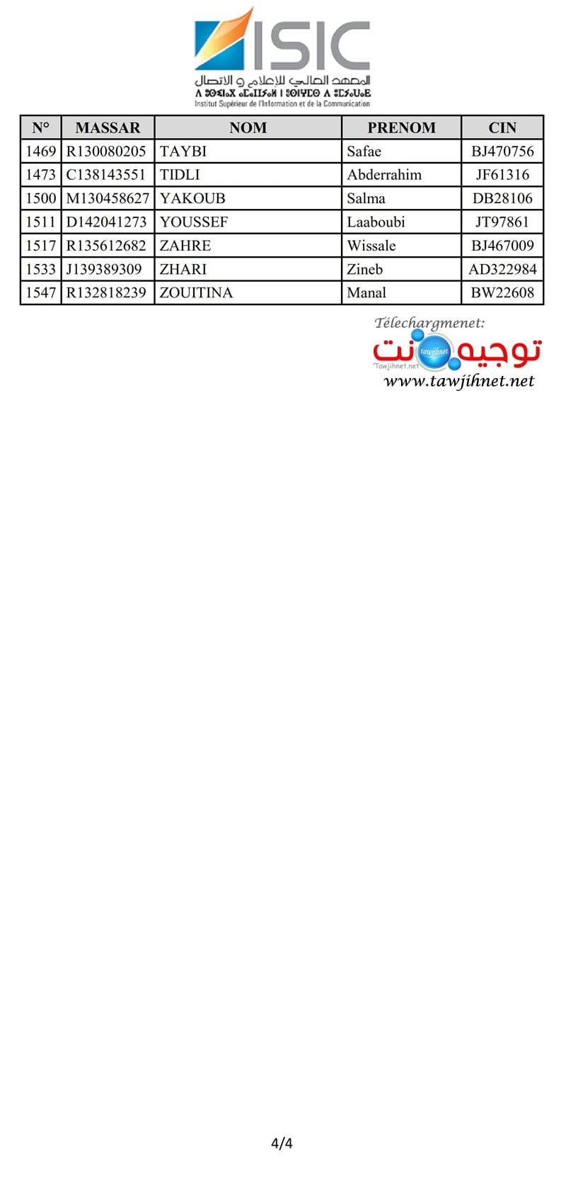 RésultatsEcrit concours ISIC Rabat ar 2019