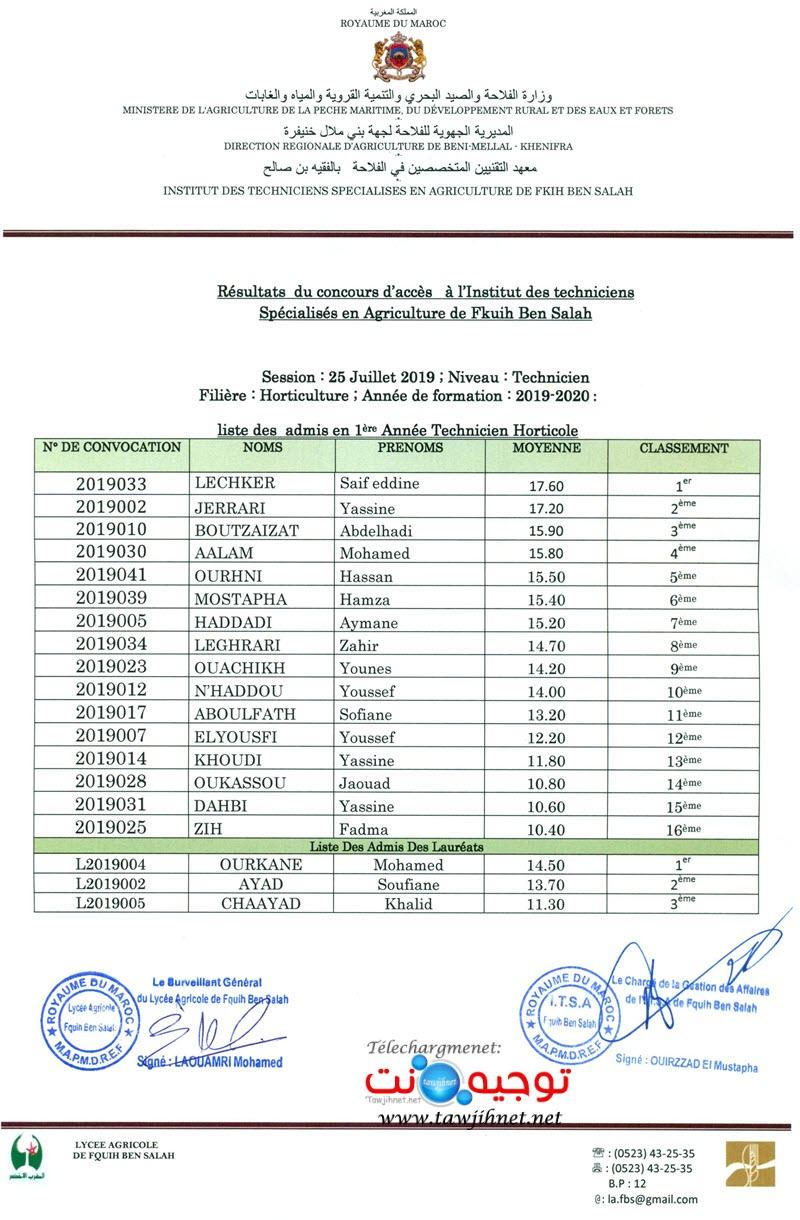 Résultats Concours Techniciens En Agriculture Horticulture Fquih Ben Salah