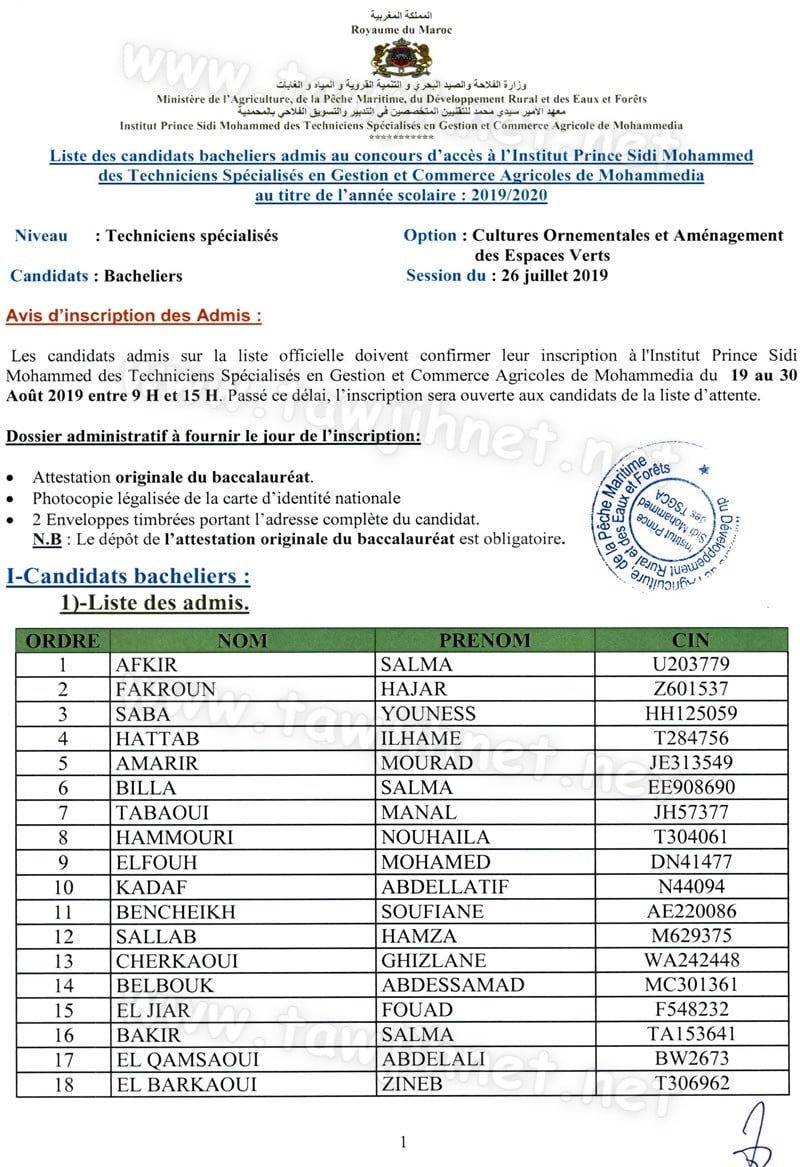 Résultats IPSM Institut Prince Sidi Mohammed   Mohammedia 2019-2020