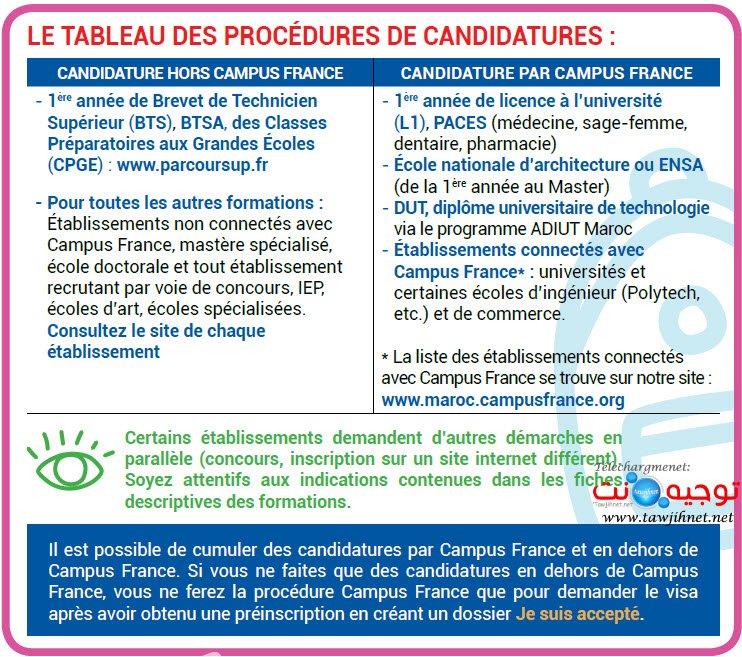 Calendrier TCF DAP TP DELF DALF Campus France Maroc 2019-2020