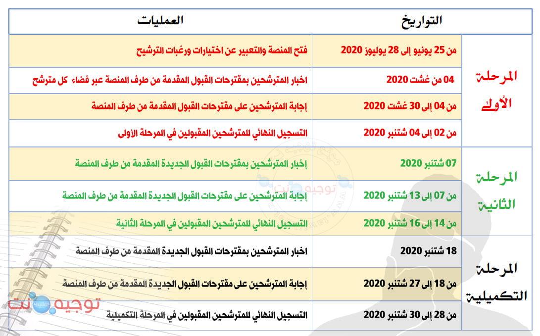 جدولة التسجيل توجيهي 2020 Calendrier tawjihi.ma
