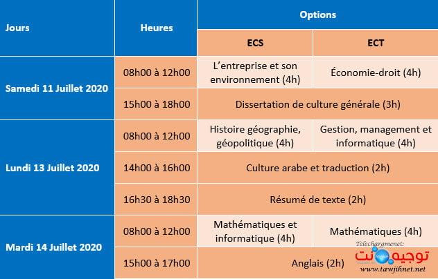 cnaem 2020
