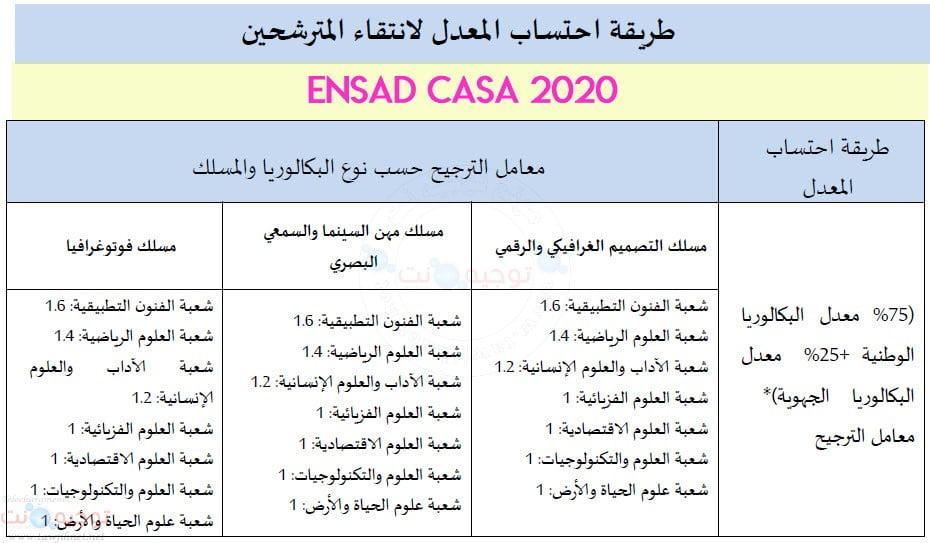 Ecole Nationale Supérieure d'Art et de Design ENSAD