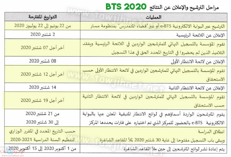 concours Bac BTS شهادة التقني العالي  2021- 2020