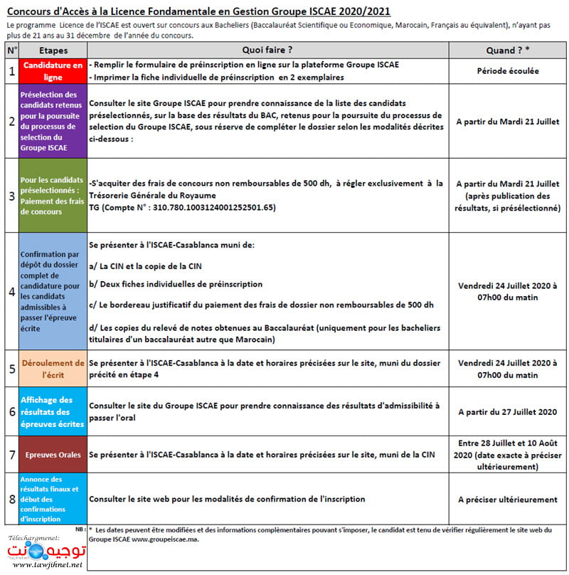 Préselection Concours ISCAEBac Casa 2020 - 2021