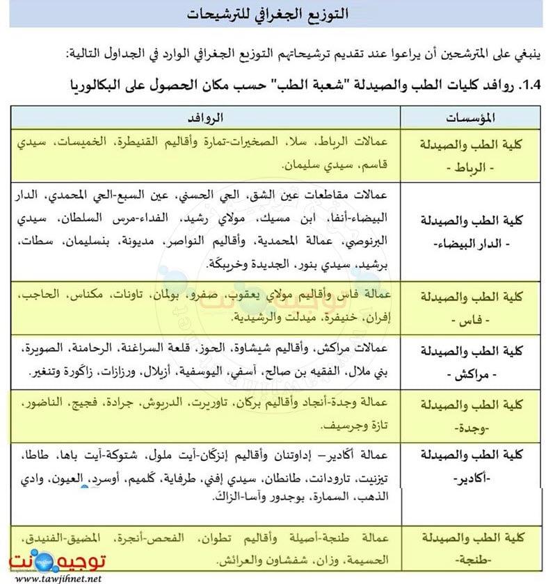 Bac Concours Médecine Pharmacie dentaire concoursmed ma 2020 - 2021