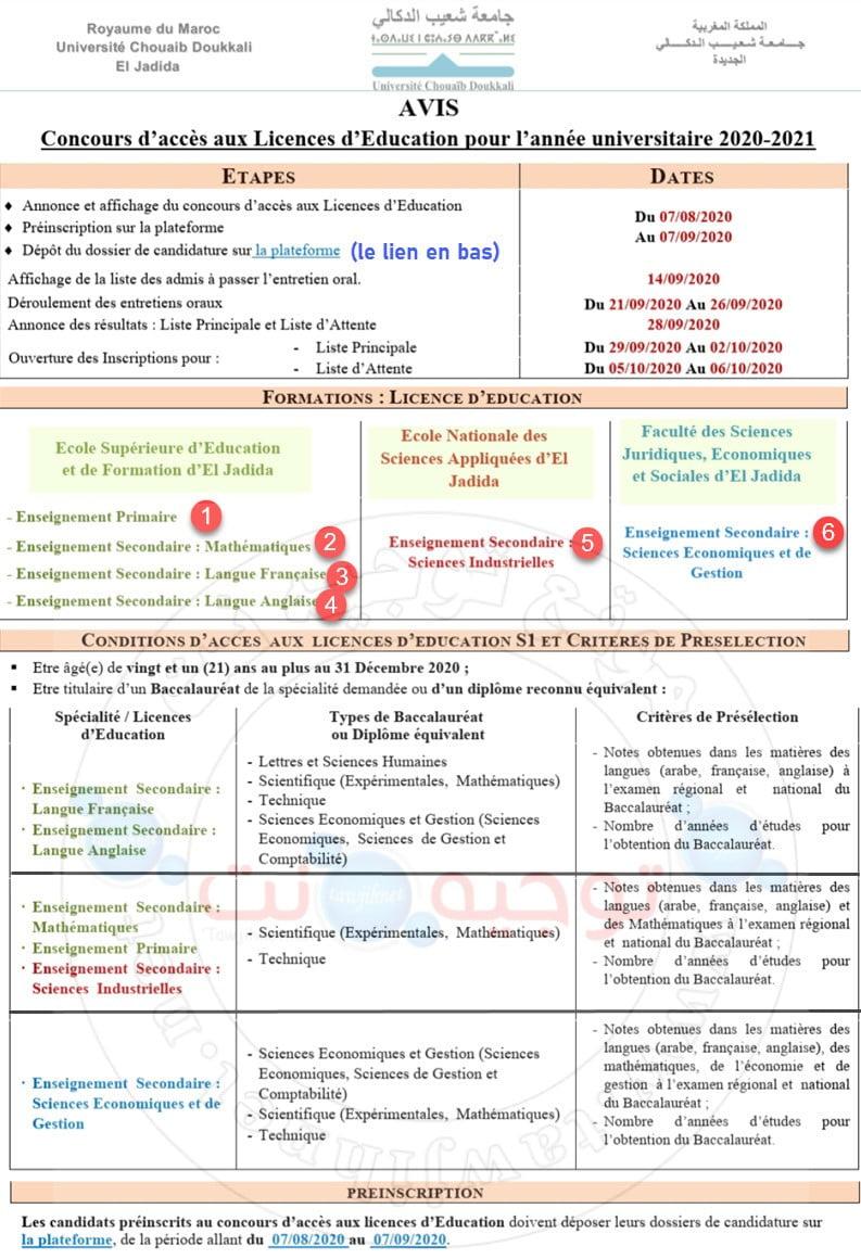 Concours Licence éducation CLE Université El jadida 2020 - 2021
