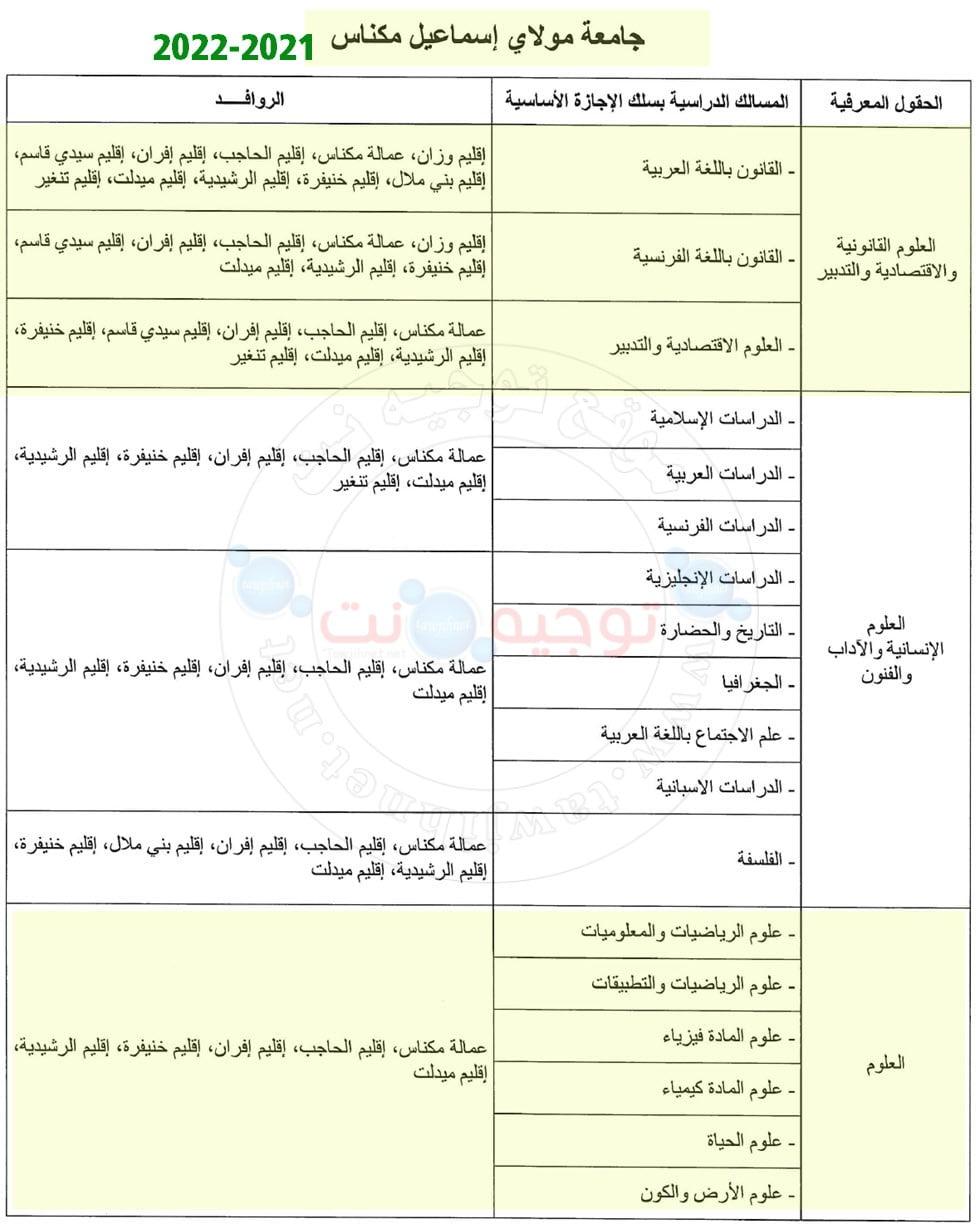 Bac inscription Université Facultes  Meknès Errachidia 2021 2022