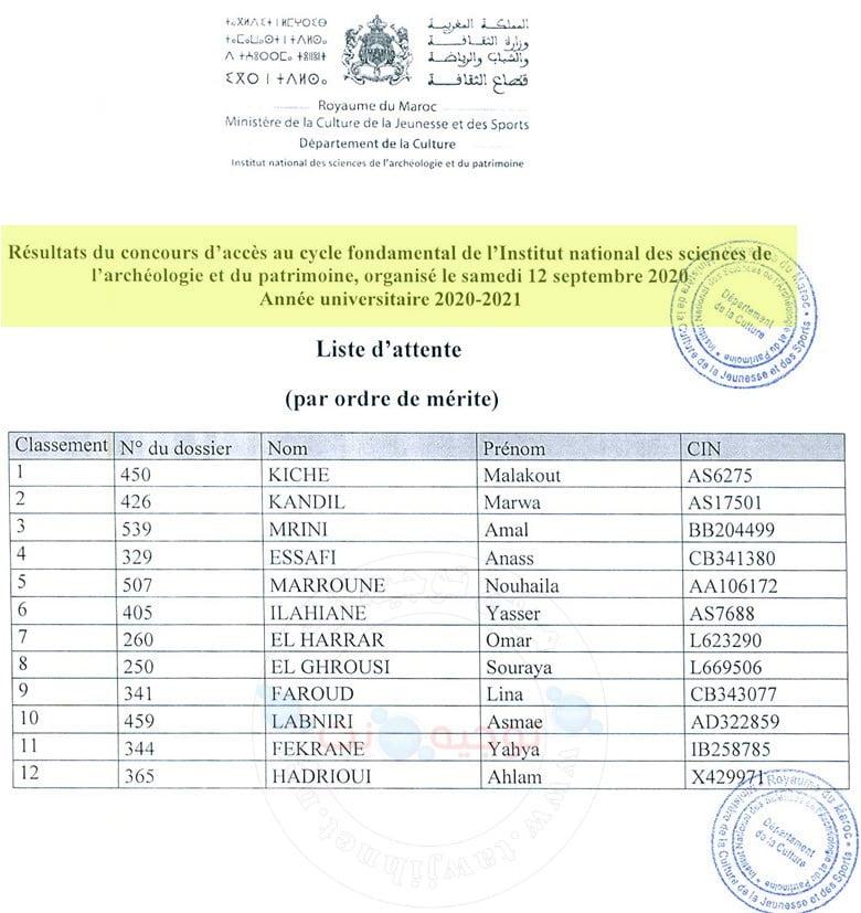 Résultats Concours INSAP Rabat 2020 - 2021
