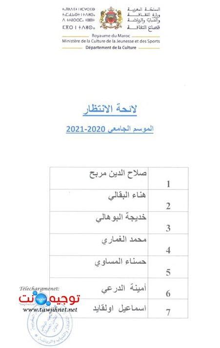 لائحة الانتظار Résultats définitifs INBA Tétouan 2020 2021 نتائج مباراة معهد تطوان