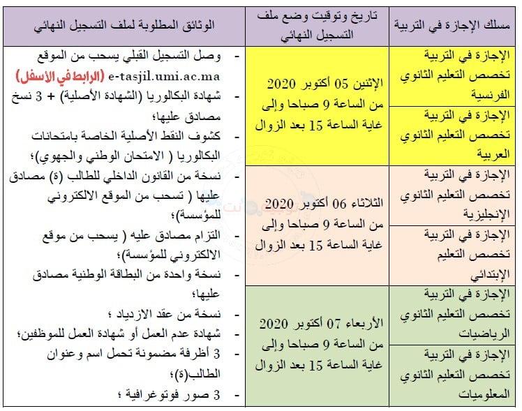 ENS Meknes