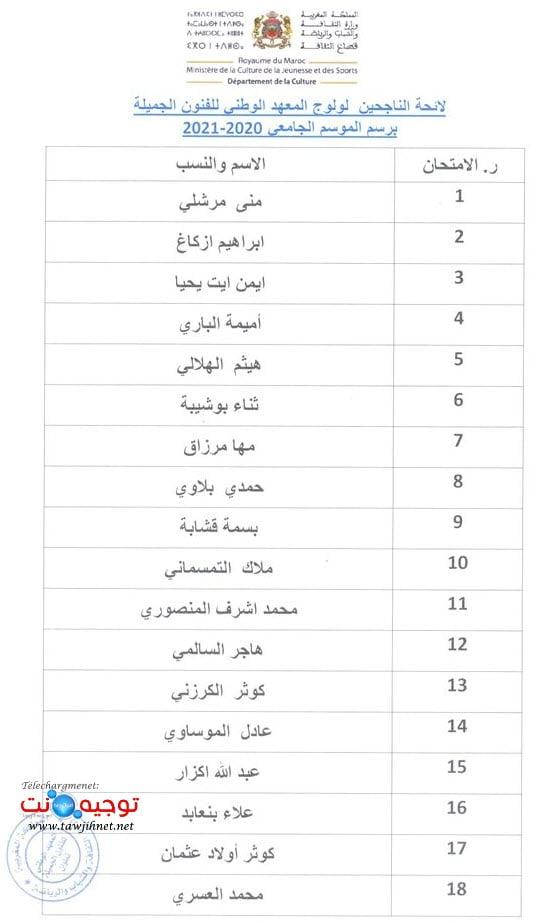 اللائحة الرئيسية Résultats définitifs INBA Tétouan 2020 2021 نتائج مباراة معهد تطوان