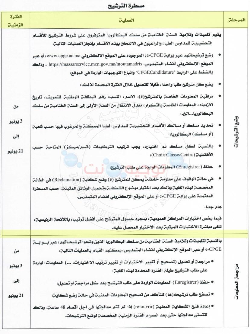 الأقسام التحضرية Bac CPGE Maroc Classes Préparatoires 2021 - 2022
