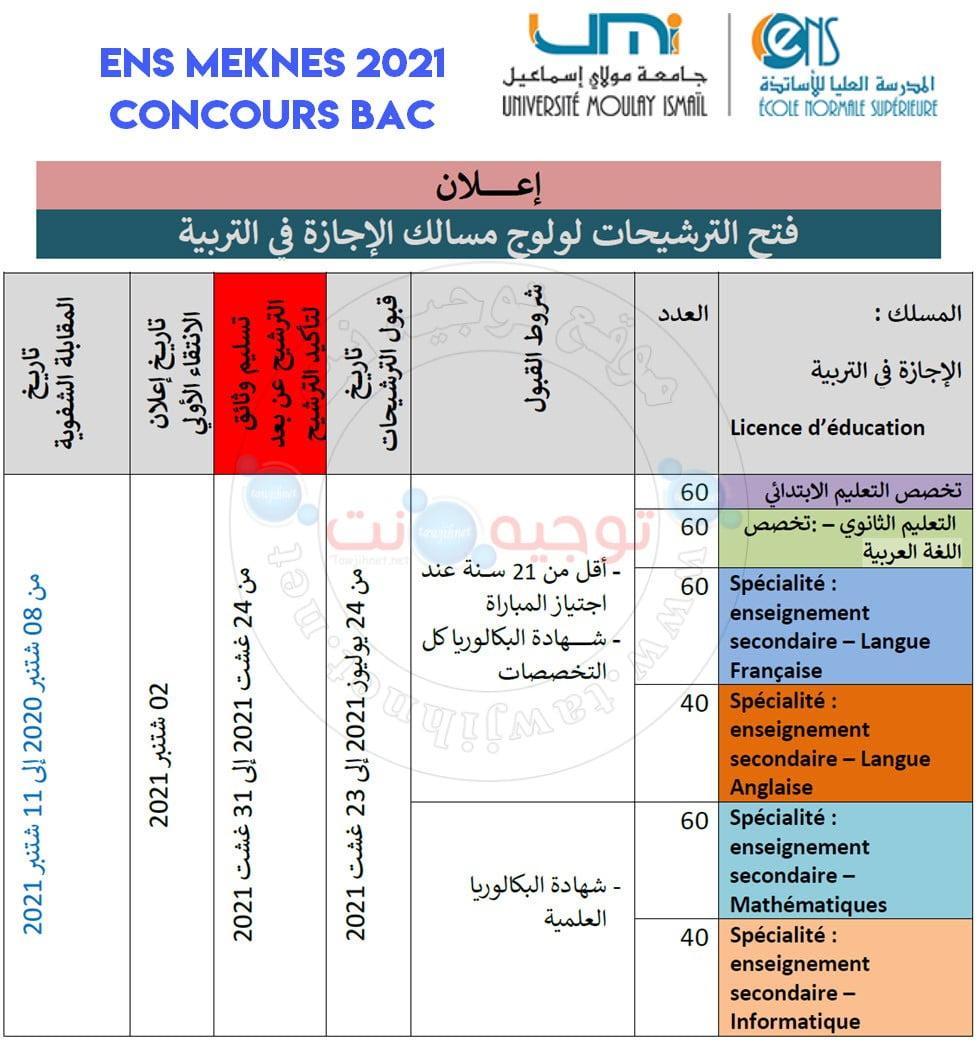 Bac Concours ENS Meknès CLE 2021 -2022