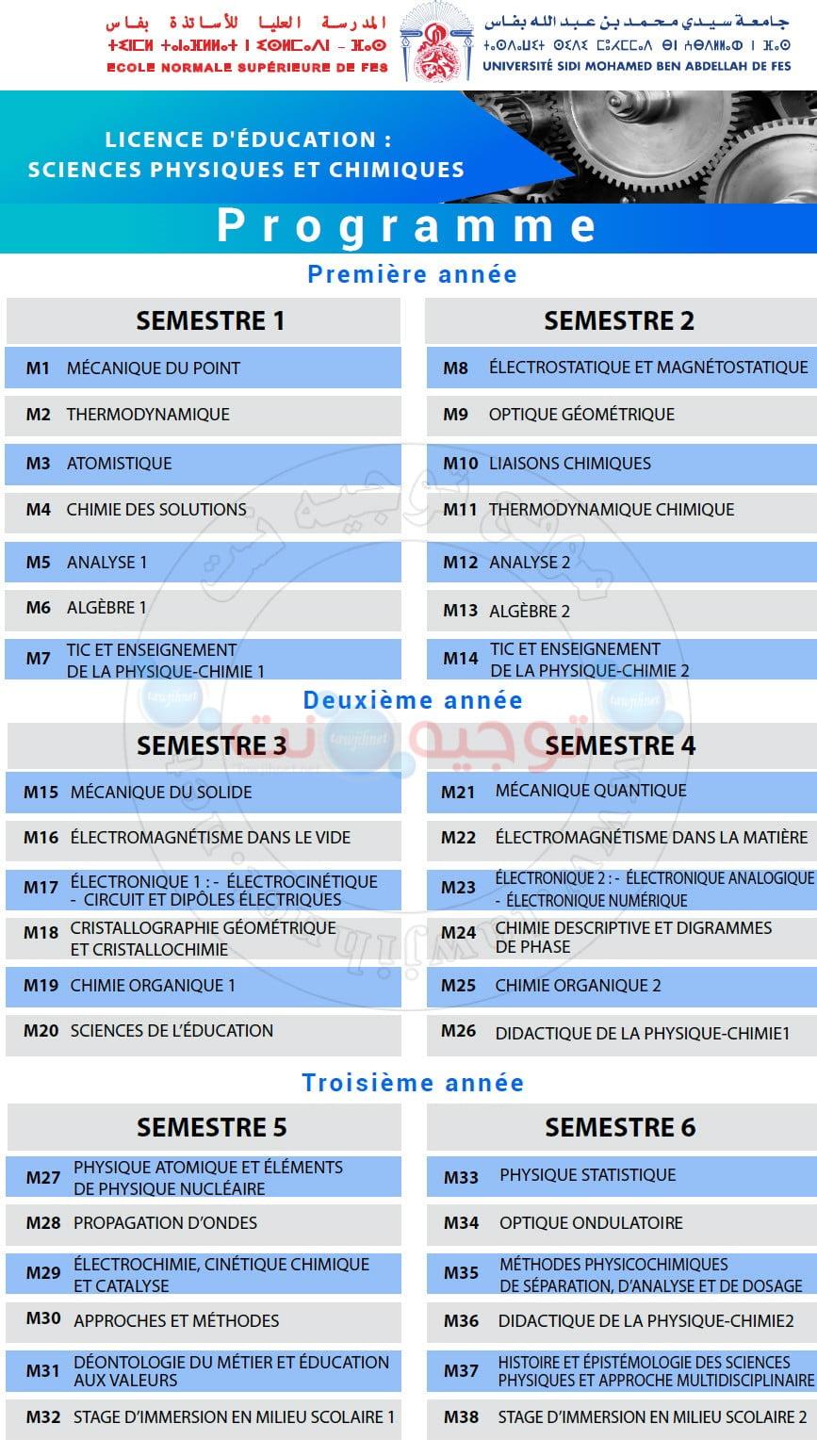 Concours ENS Fes Bac CLE et LP  2021 2022