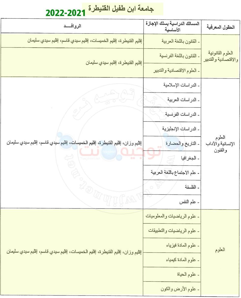 Bac inscription Université Ibn Tofail Facultes  Kenitra 2021  2022