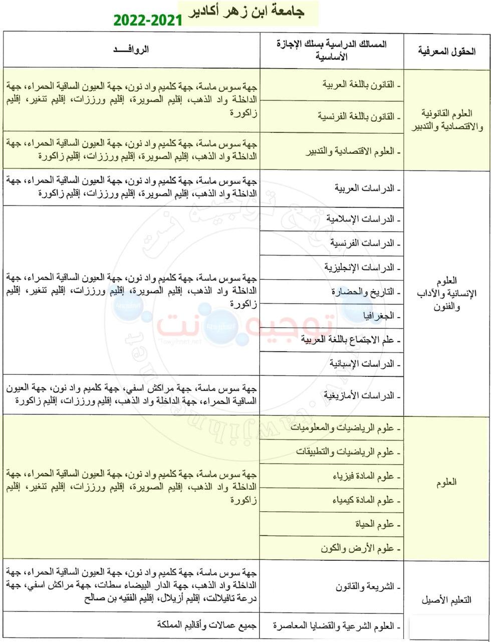 Bac Université Ibnou Zohr Agadir inscription Facultés 2021