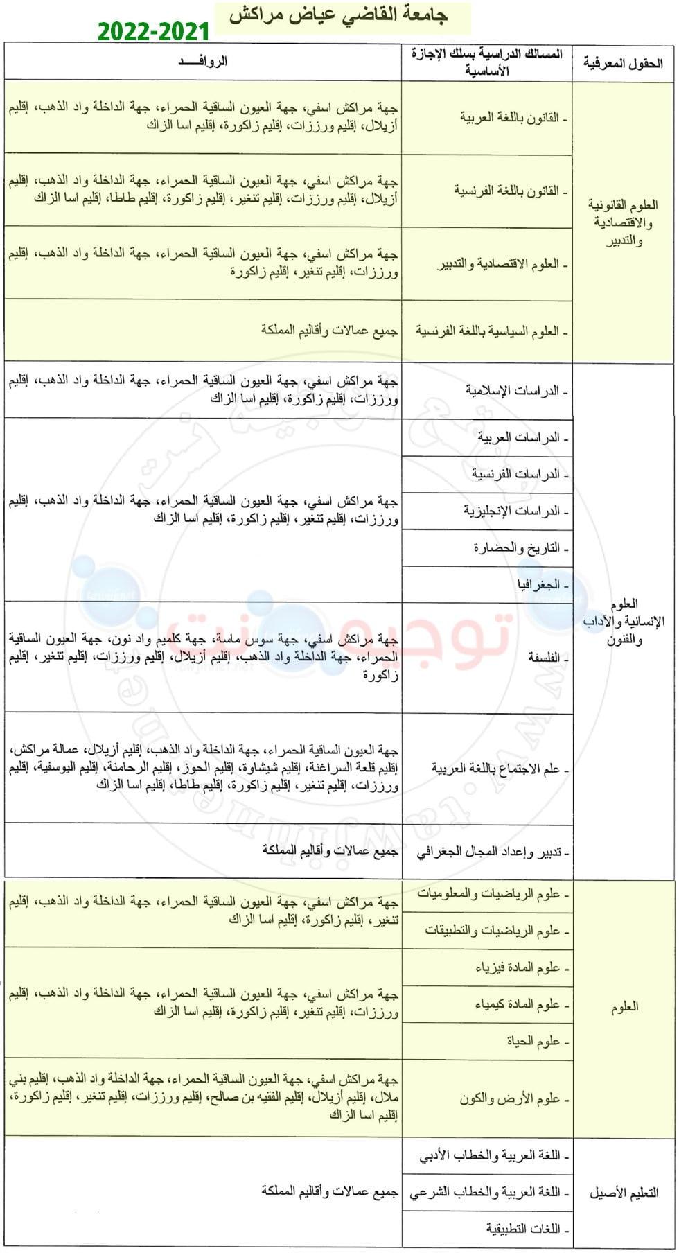 Bac inscription Université El Cadi Ayad Marrakech Facultés  2021 جامعة القاضي عياض مراكش