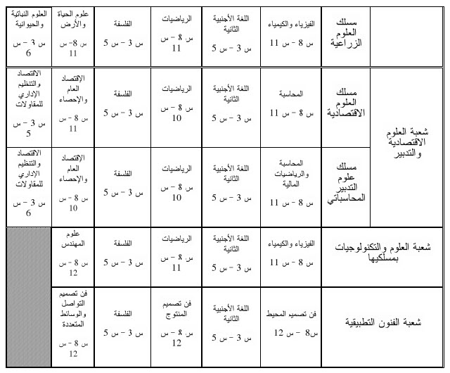 examen-bac2