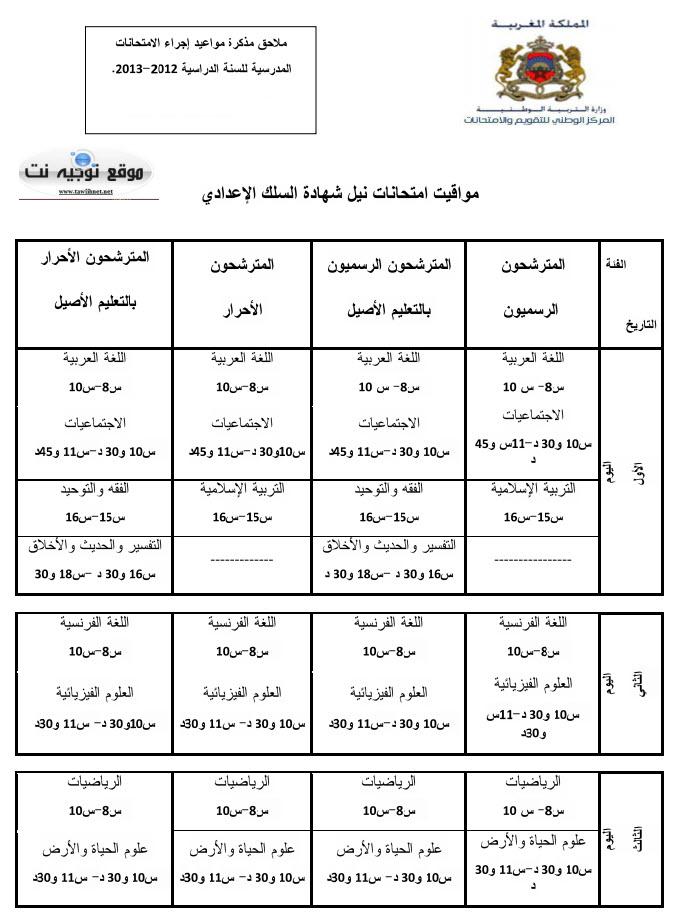 examen-college