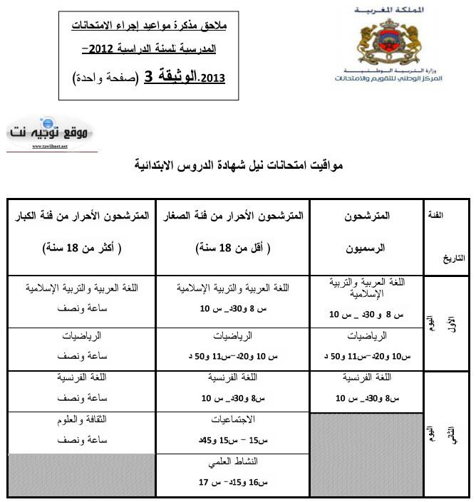 examen-primaire