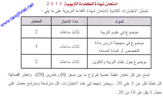 examen2013