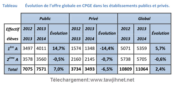 cpge-rapport1