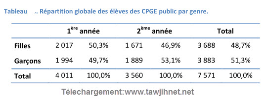 cpge-rapport2