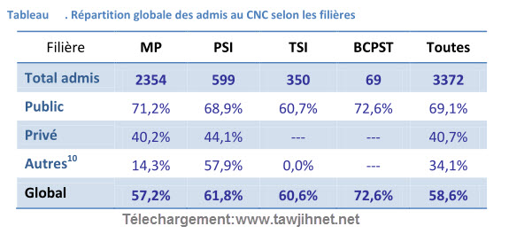 cpge-rapport4