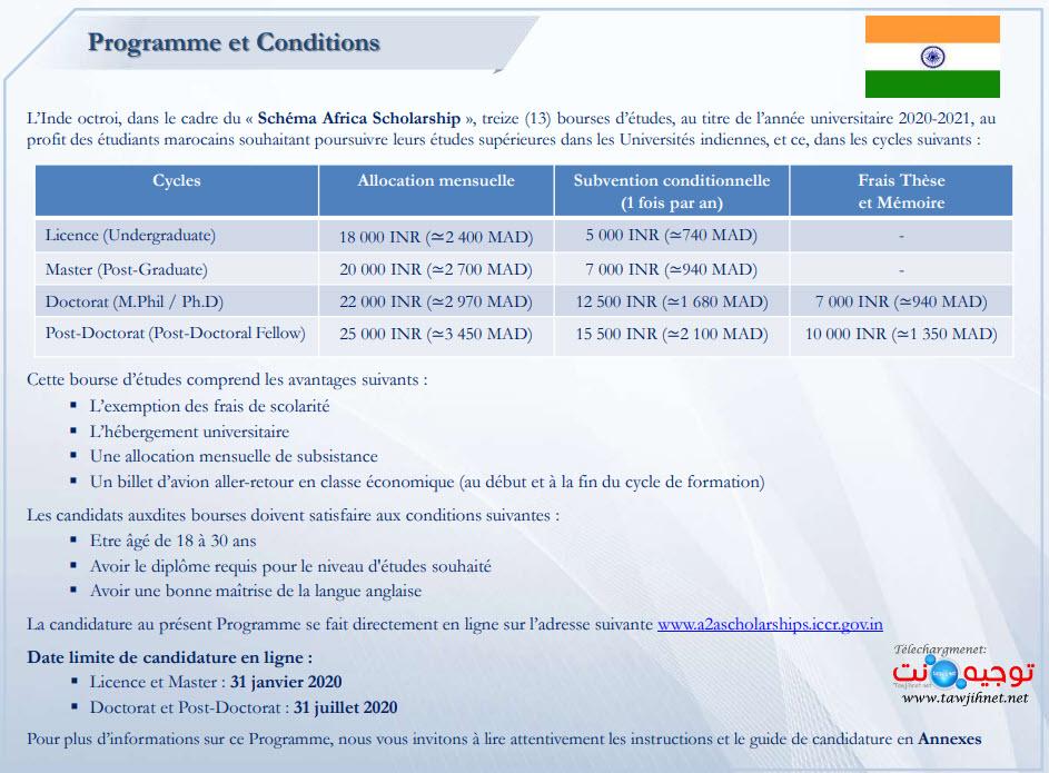 bourse-inde-2020-2021.jpg