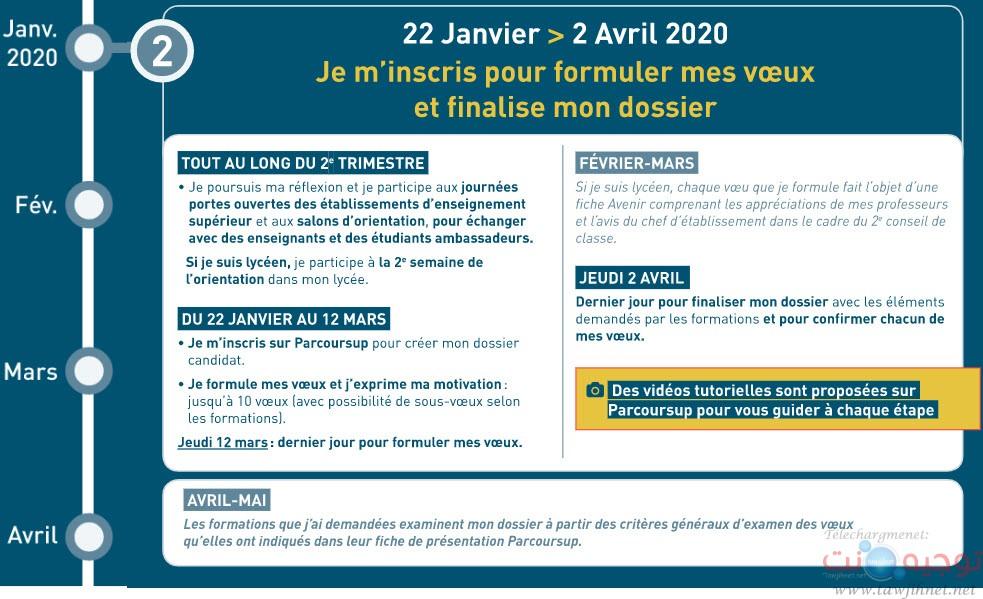 parcoursup-france-calendrier-2-2020.jpg