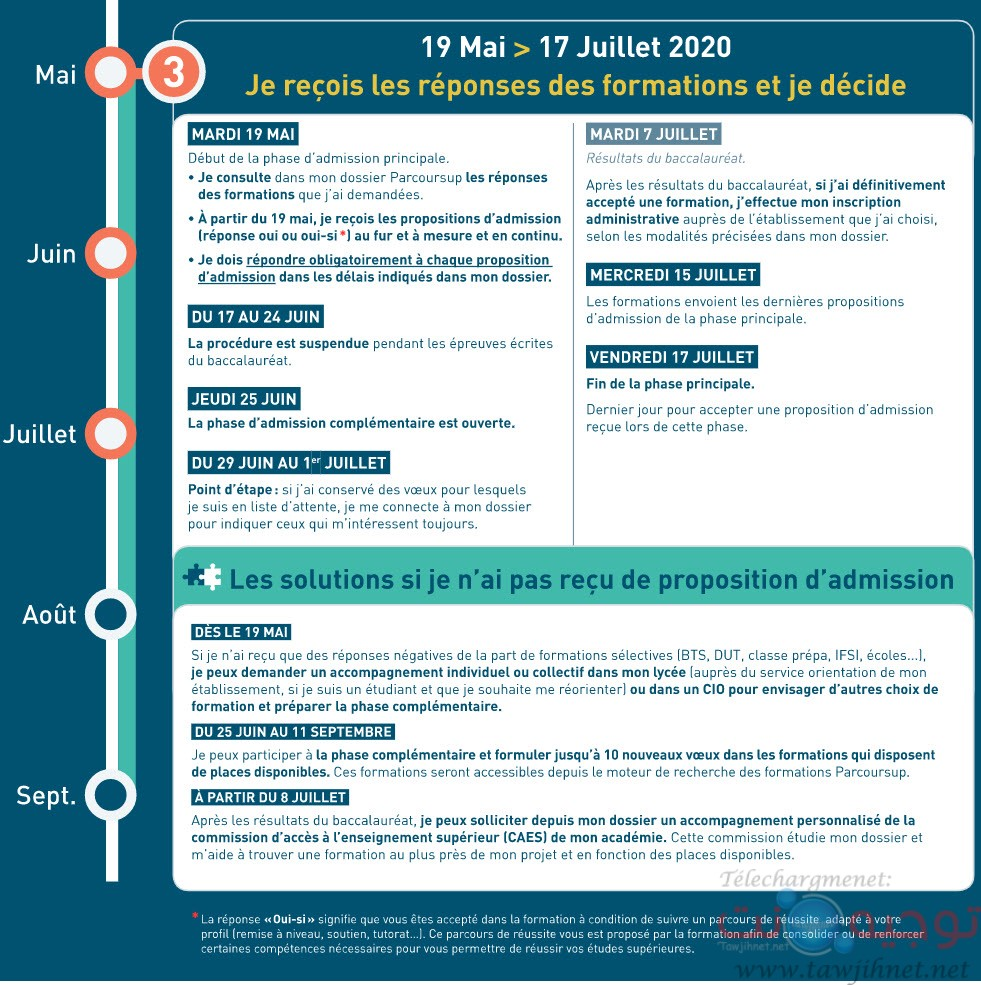 parcoursup-france-calendrier-3-2020.jpg