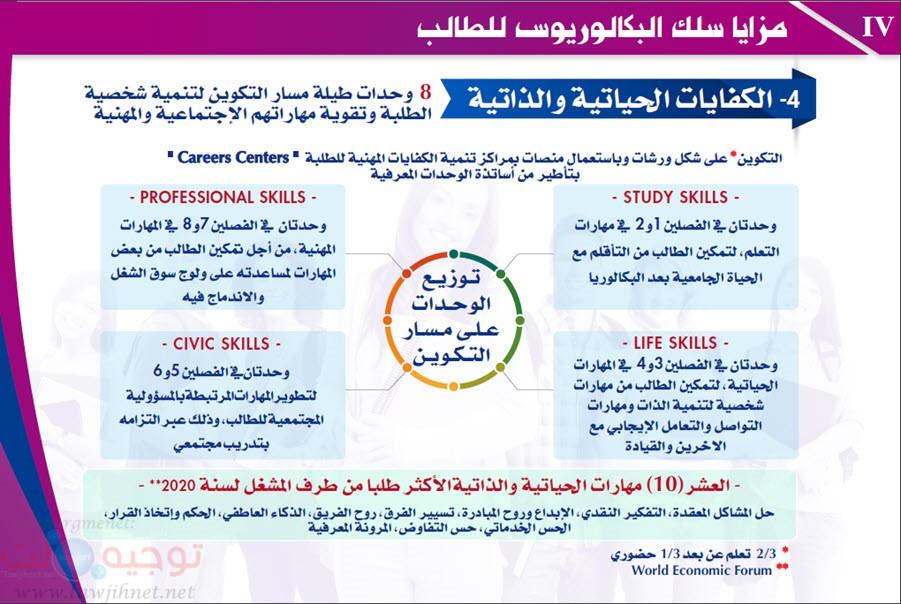 Maroc Baccalaureus Bachelor-4.jpg