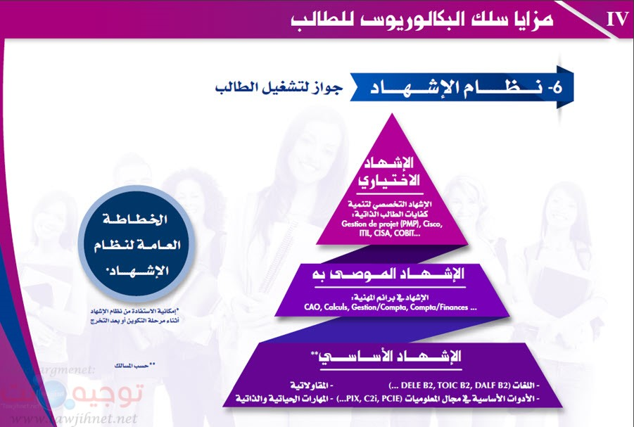 Maroc Baccalaureus Bachelor-6.jpg